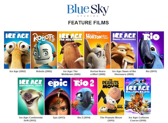 ブルースカイ・スタジオの映画作品一覧の画像