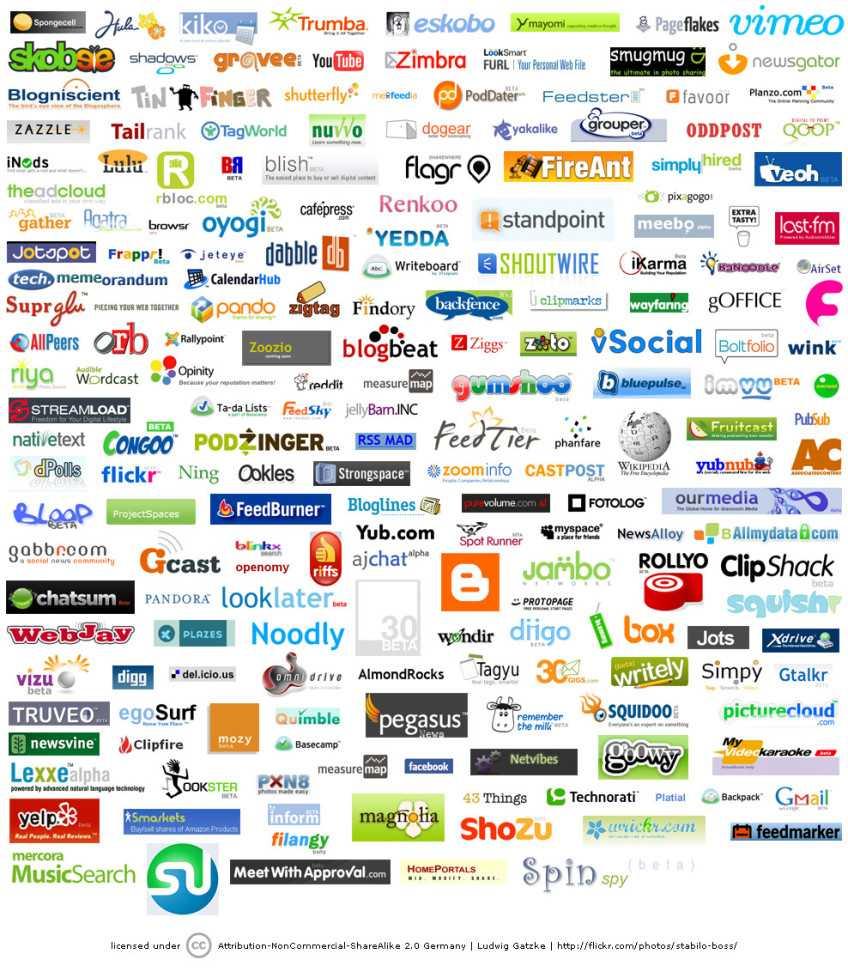 social-networks-logos