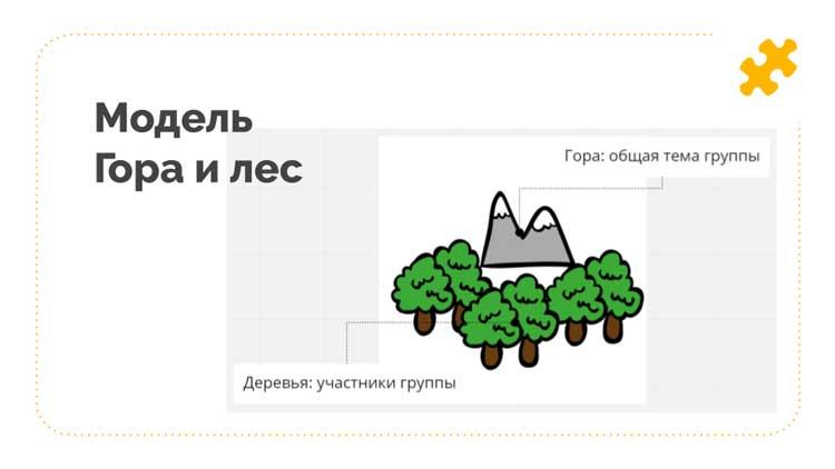 Модель группы: гора и лес
