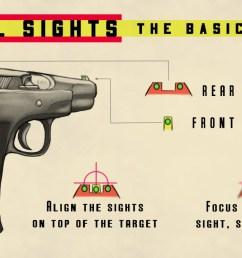 02 pistol sights diagram [ 1280 x 720 Pixel ]