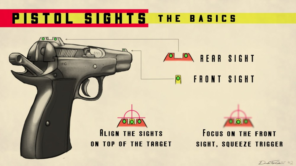 medium resolution of 02 pistol sights diagram