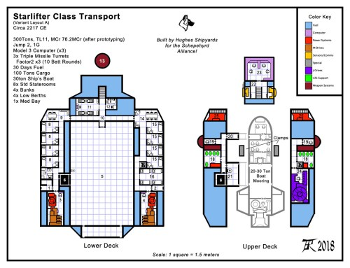 small resolution of starlifter class transport