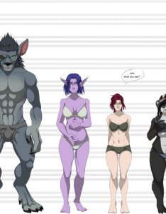 Wow height chart also by wolfpack fur affinity dot net rh furaffinity