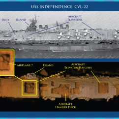 Aircraft Carrier Diagram Installing A 3 Way Switch With Wiring Diagrams Wwii Uss Independence Found 39amazingly