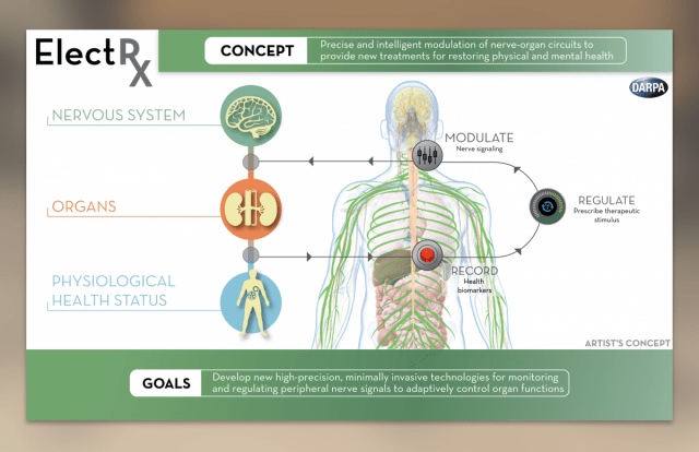 DARPA developing technologies to treat health conditions