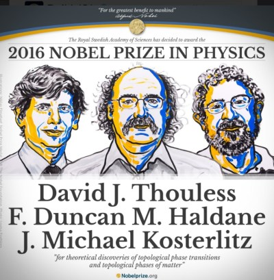 Nobel Prize In Physics British Scientists Behind Secrets