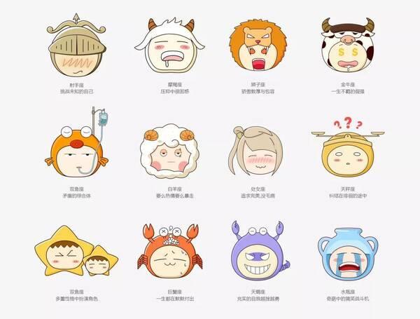 12星座分別代表的卡通人物是什么?