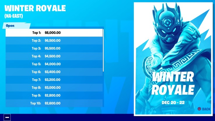 Fortnite Winter Royale 2019 Start Time Standings Rules Duos How To Watch