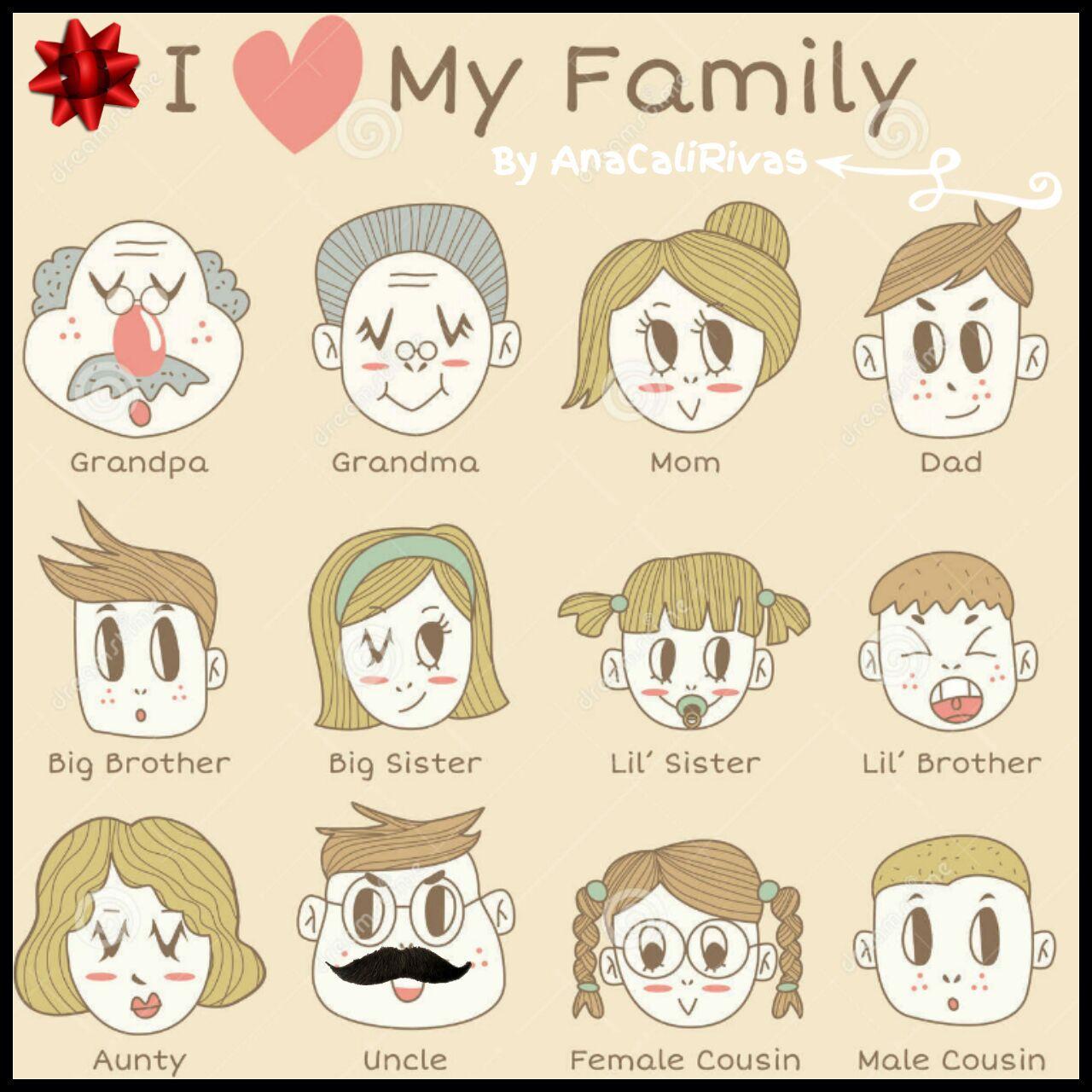 Los Miembros De La Familia In English