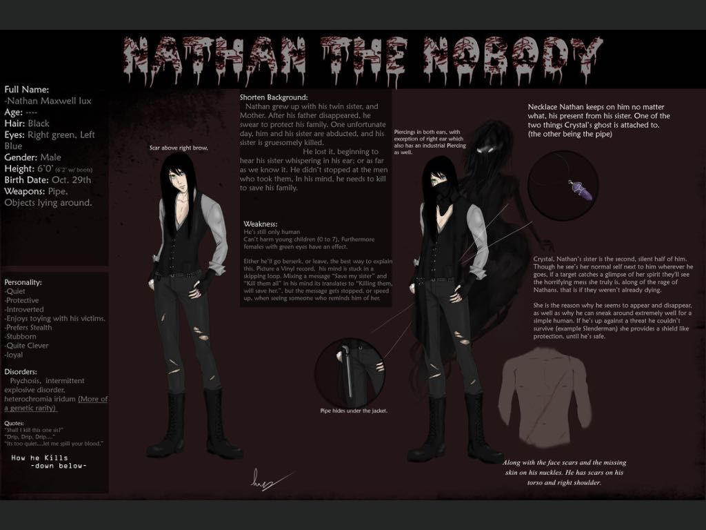 Doll Wallpaper With Quotes Creepypasta Stories Amp Origins Nathan The Nobody Origin