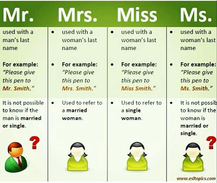 linguistic facts mr ms