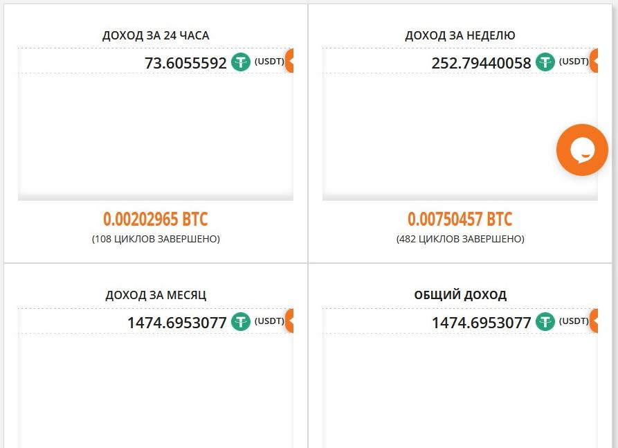 Боты для торговли криптовалютой