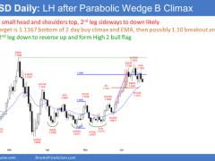 EUR/USD: Bears Target June 3 Lows