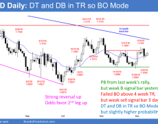 EUR/USD Trading Strategies: 12_10_19 | Investing.com