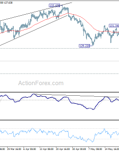 Eur jpy live chart daily currency outlook and gbp june also hobit fullring rh