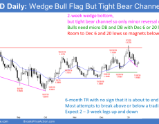 EUR/USD Trading Strategies: 01_13_20 | Investing.com