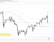 GBP/USD Drops On Weak Retail Sales