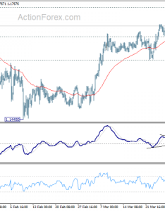 Eur chf hour chart also daily currency outlook usd and april rh investing