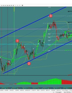 Eur jpy chart also october update investing rh