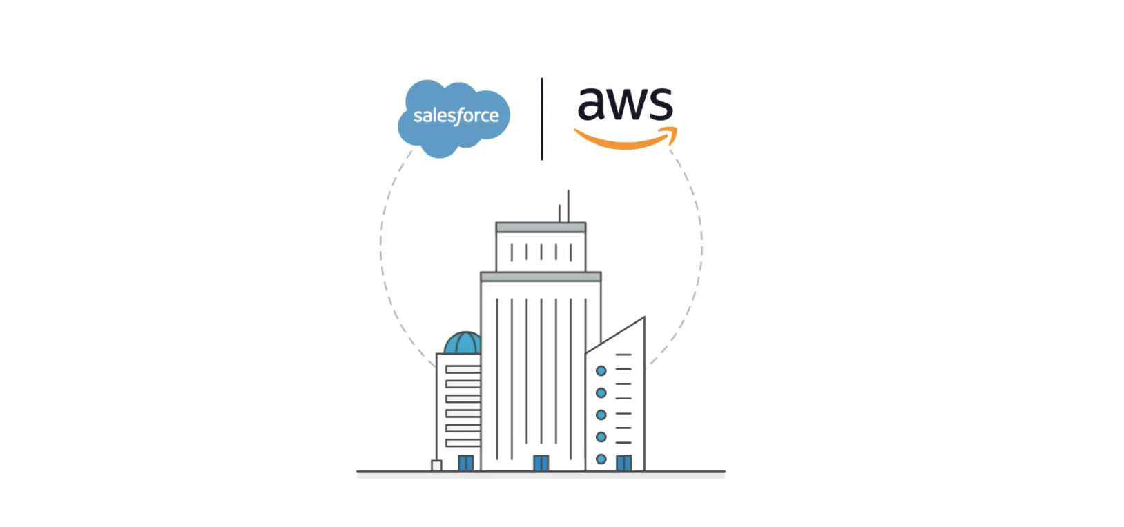 Salesforce-AWS Video Image 1.png