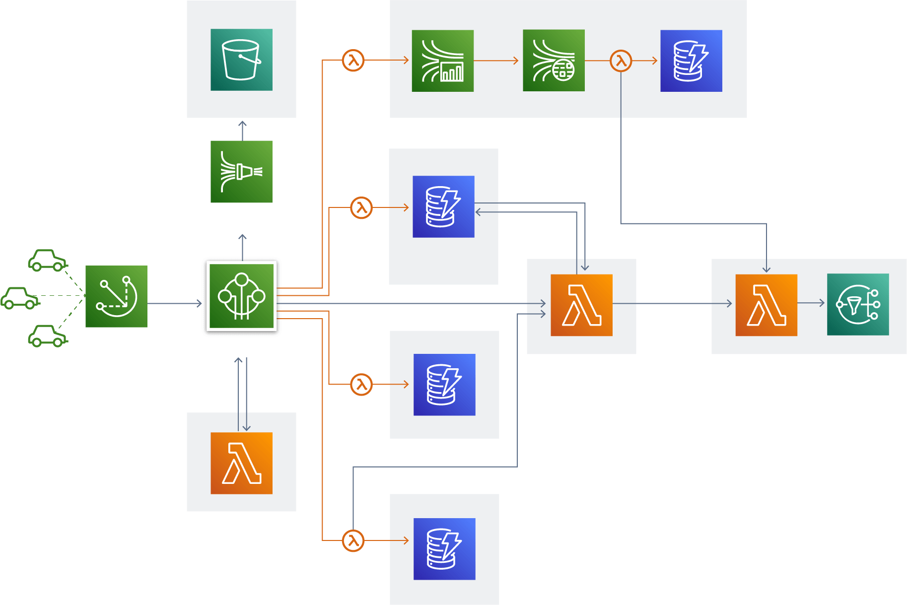 hight resolution of aws architecture diagram example