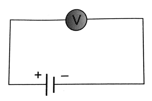 small resolution of a voltmeter with resistance 2500 indicates a voltage of 125v in the circuit shown in figure what is the series resistance to be connected ot voltmeter so