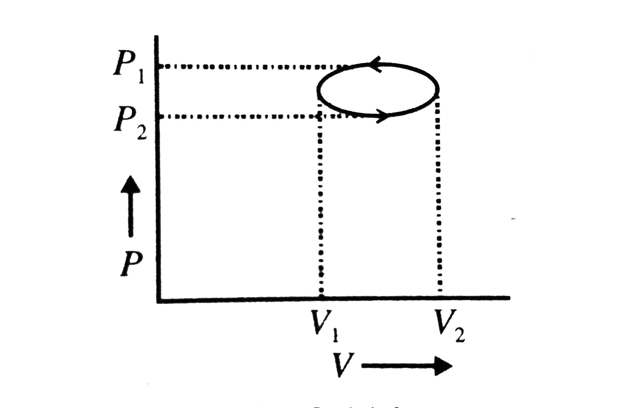 hight resolution of in the given elliptical p v diagram