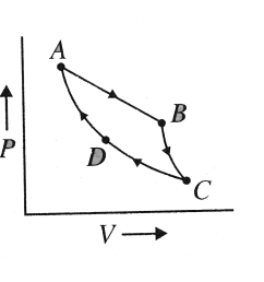shows the p v diagram for a carnot cycle in this diagram [ 1724 x 1040 Pixel ]