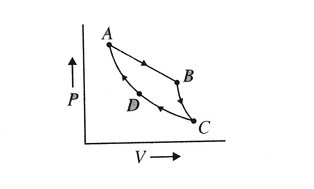 medium resolution of shows the p v diagram for a carnot cycle in this diagram
