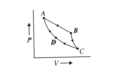 small resolution of shows the p v diagram for a carnot cycle in this diagram