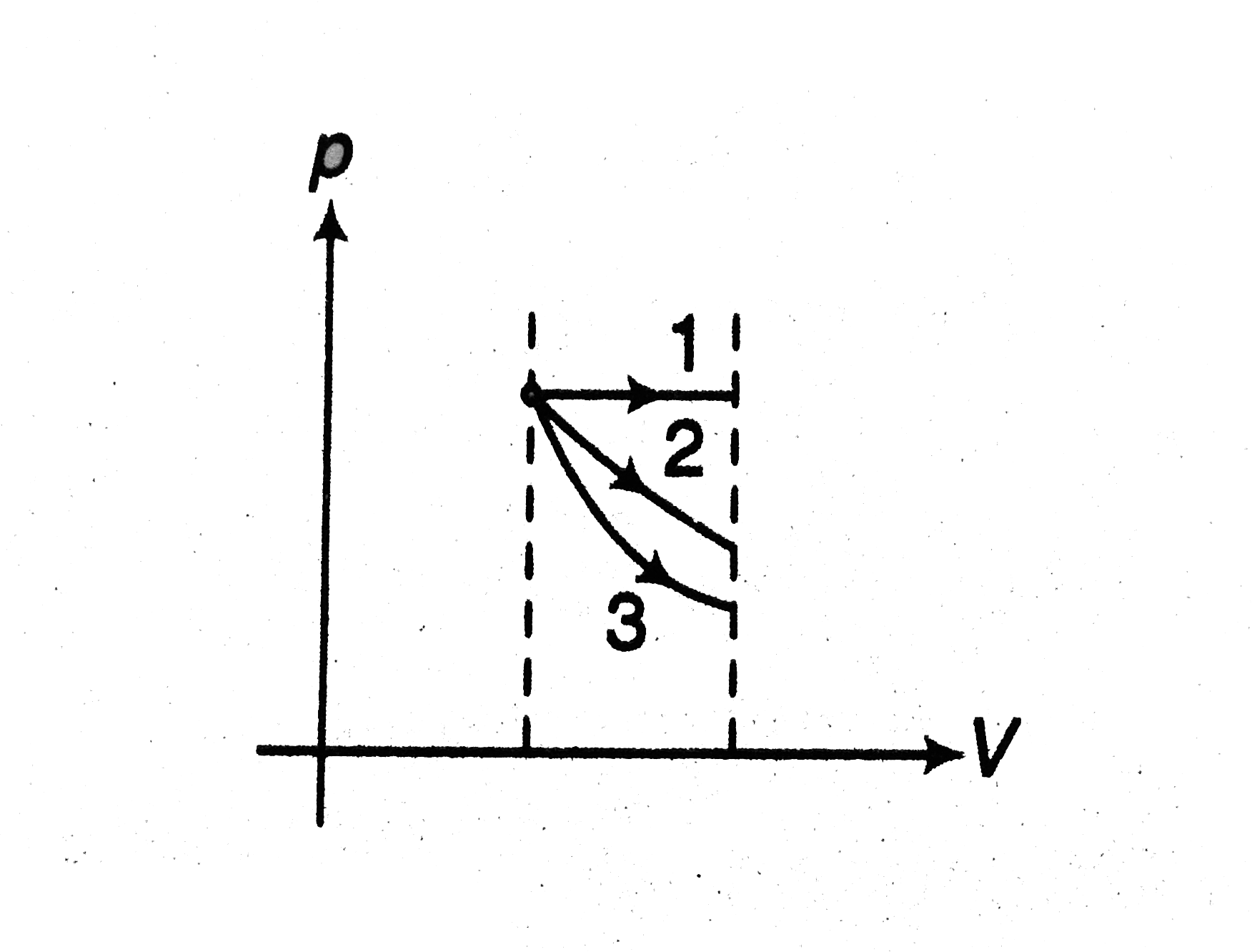 hight resolution of 3 adiabatic minimum area is under graph 3
