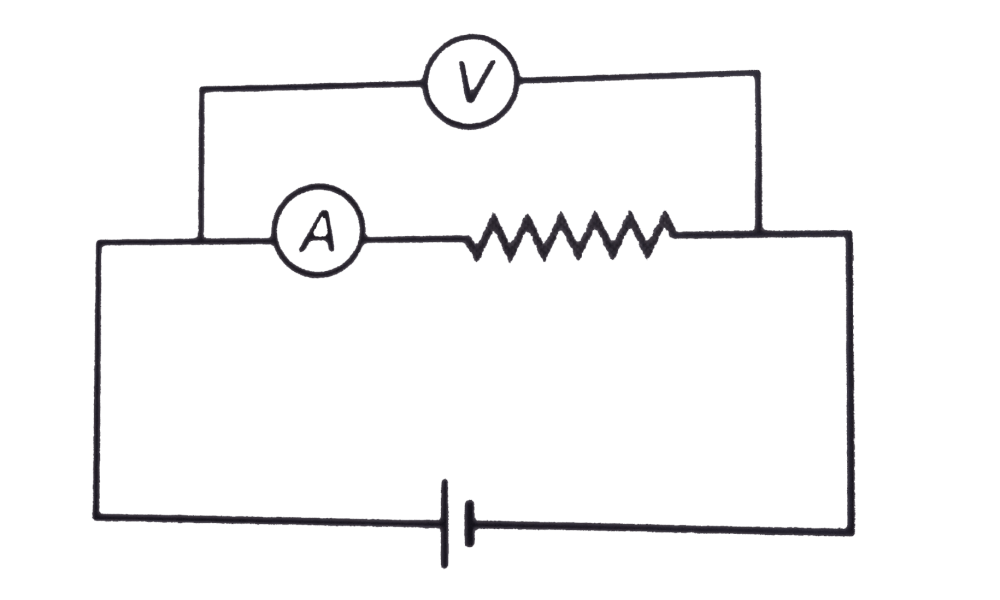 medium resolution of assertion in the circuit shown in figure ammeter and voltmeter are non ideal why positions of ammeter and voltmeter are changed reading of ammeter will
