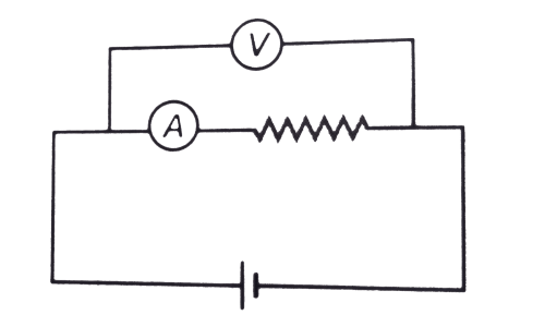 small resolution of assertion in the circuit shown in figure ammeter and voltmeter are non ideal why positions of ammeter and voltmeter are changed reading of ammeter will