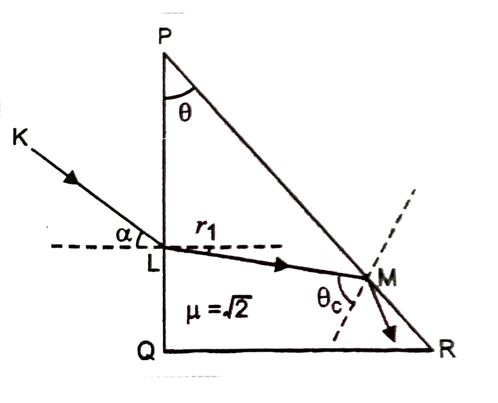 medium resolution of a parallel beam of light is incident from air at an angle on the side of right angled triangular prism of refractive index 2