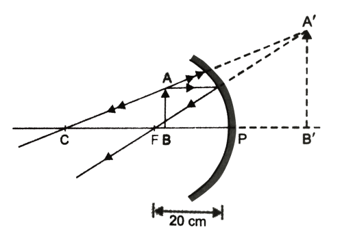 small resolution of in the ray diagram a b is virtual erect and magnified image of object ab held in front of the concave mirror at a distance less than pf 20cm