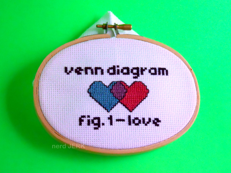 diagram of a nerd renault megane scenic radio wiring diy nerdy cross stitch kit venn love 008