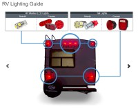 Find RV LED Lights Fast with Our RV Lighting Guide ...