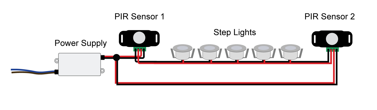 Wire Motion Sensor Light Wiring Diagram Add Motion Detector Connect