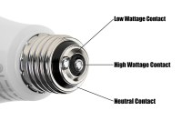 A19 3-Way LED Bulbs: Dynamic Lighting for Any Task - Super ...