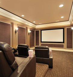 they can be fine tuned for the perfect level of light during before or after movies or in any situation your home theater room  [ 2700 x 1800 Pixel ]