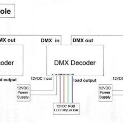 5 Pin Dmx Wiring Diagram 1998 Jeep Grand Cherokee Car Stereo Amp 4 Channel Led 512 Decoder | Super Bright Leds