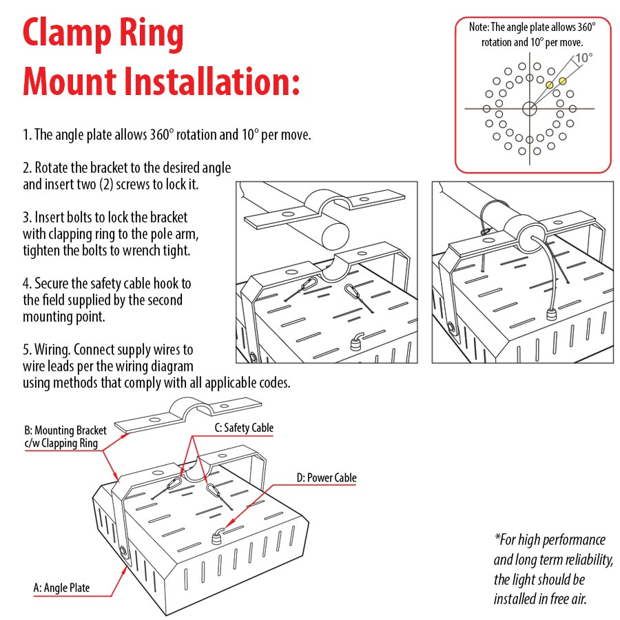 medium resolution of clamp ring mount kit for md series modular led high bay light 300w