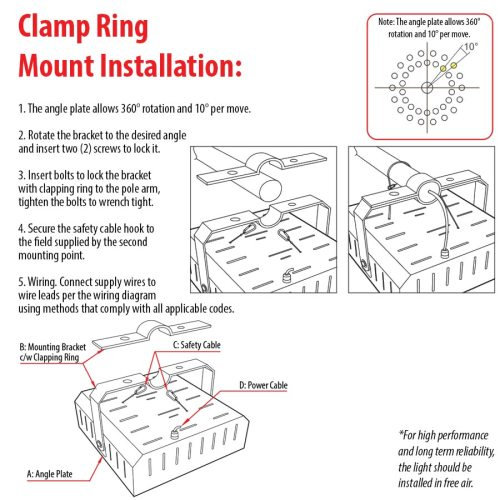 small resolution of clamp ring mount kit for md series modular led high bay light 300w
