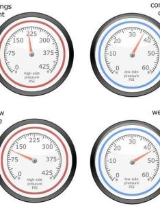 Null also   pressure gauge readings rh vehicleairconservices