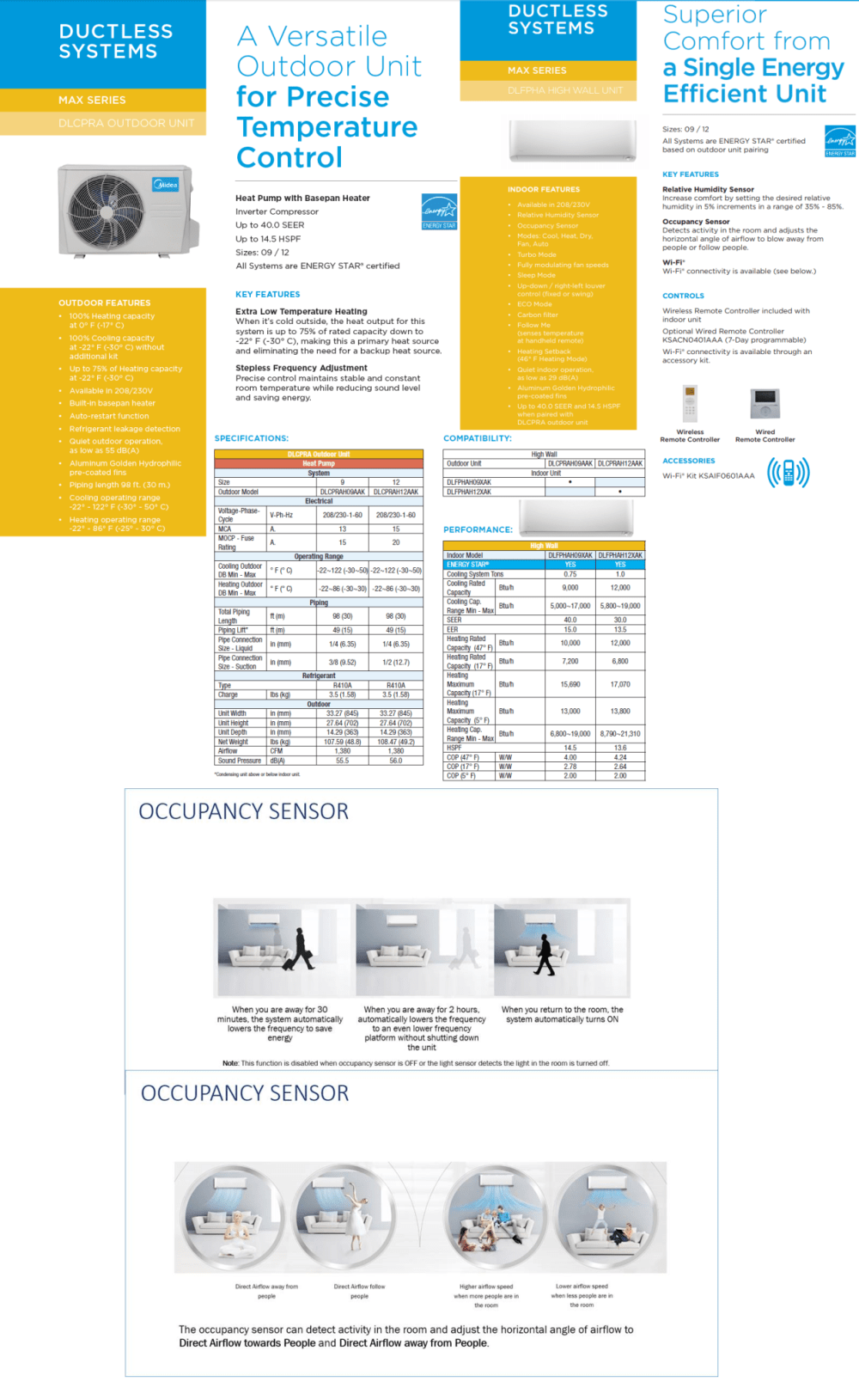 medium resolution of  gold coated coils 7yr compressor 5yr parts warranty refrigerant leak detection auto restart