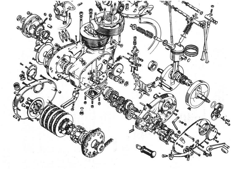 Bsa A10 Wiring Diagram