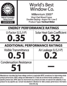 The  factor rating system was devised by national fenestration an example of nfrc certified product label also ratings for windows internachi rh nachi