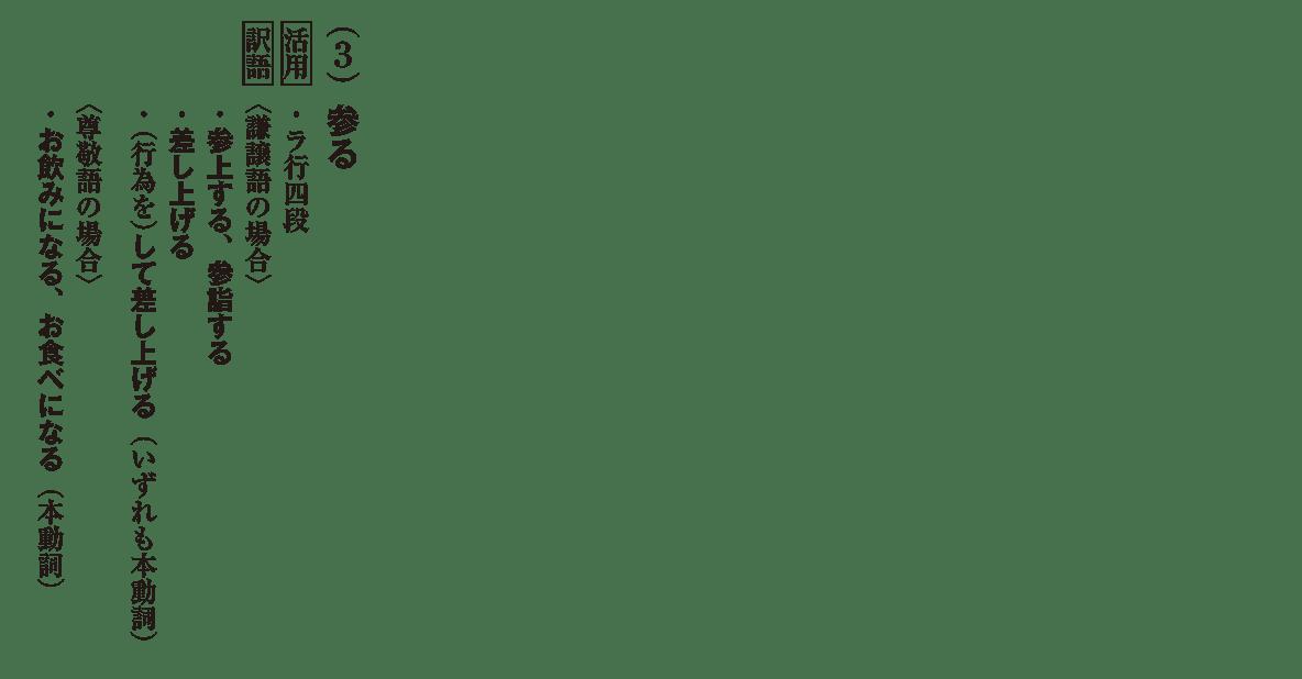 【高校古文】「敬語の種類」(練習編)   映像授業のTry IT (トライイット)