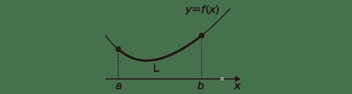 【高校數學Ⅲ】「曲線の長さ(2)」 | 映像授業のTry IT (トライイット)