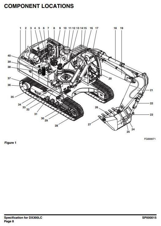 Doosan Crawler Excavator Type DX300LC S/N: 5001 and Up